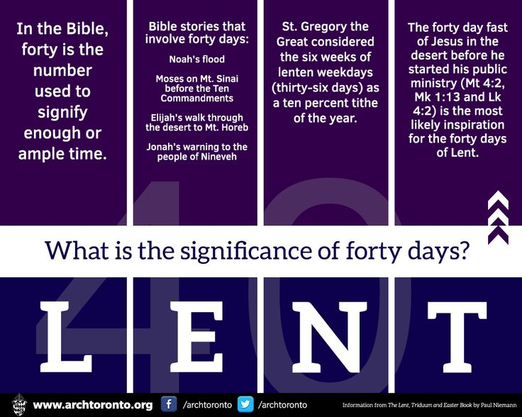 what is the significance of pentecost in the old testament