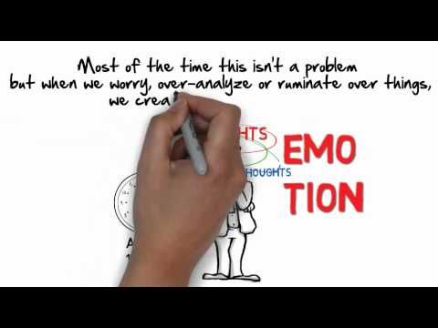 What is Mindfulness Based Cognitive Therapy MBCT short animation by BEmindfulUK - YouTube