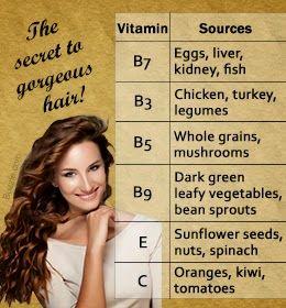 Kadınca Bakış: Sağlıklı Saçlar İçin Öneriler http://www.kadincabakis.net/2014/11/saglikli-saclar-icin-oneriler.html
