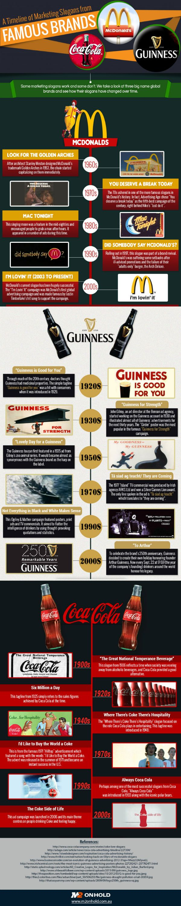 Infographic: Timeline of marketing slogans from three famous brands