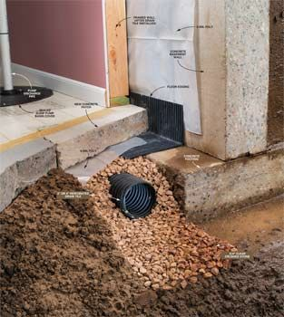 You may need an interior drain and sump pump to solve the problem