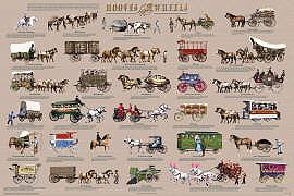 Railroad and horse-drawn vehicle posters by Feenixx Publishing