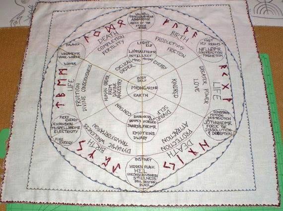 Rune casting cloth