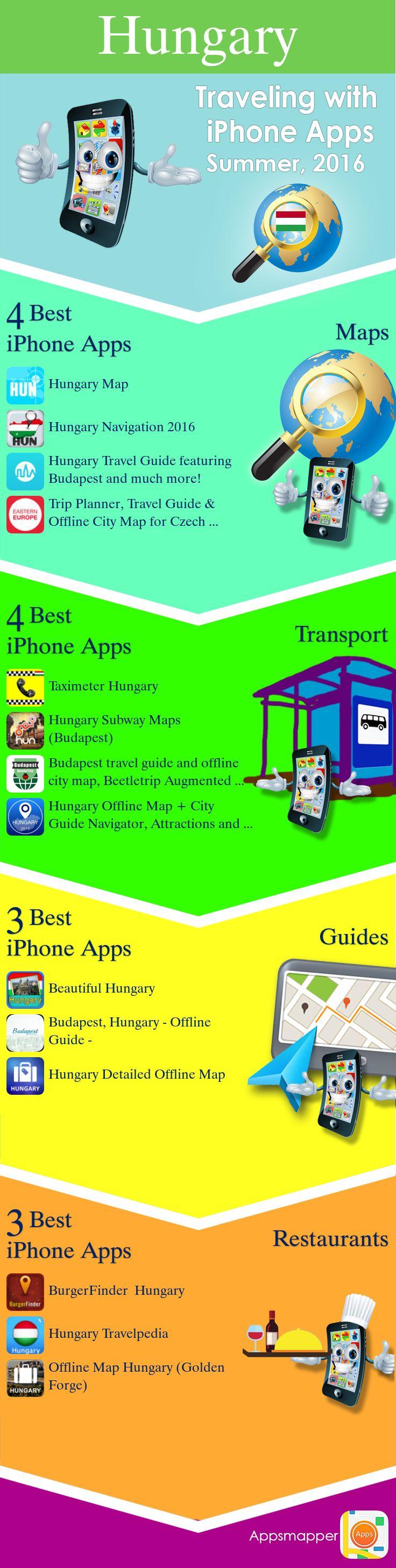 7571ef874cf154294e3985765900be8a--android-apps-biking Elegantes 3 Zimmer Wohnung Lörrach Dekorationen