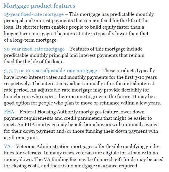 Learn the definitions of mortgage terms real estate tips for Learn mortgage
