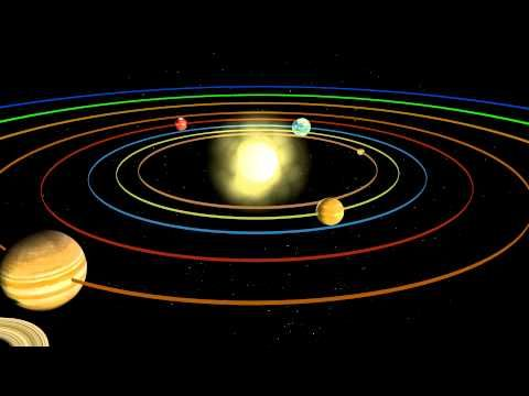 Excellent solar system animation.  J-Bird has been asking questions.