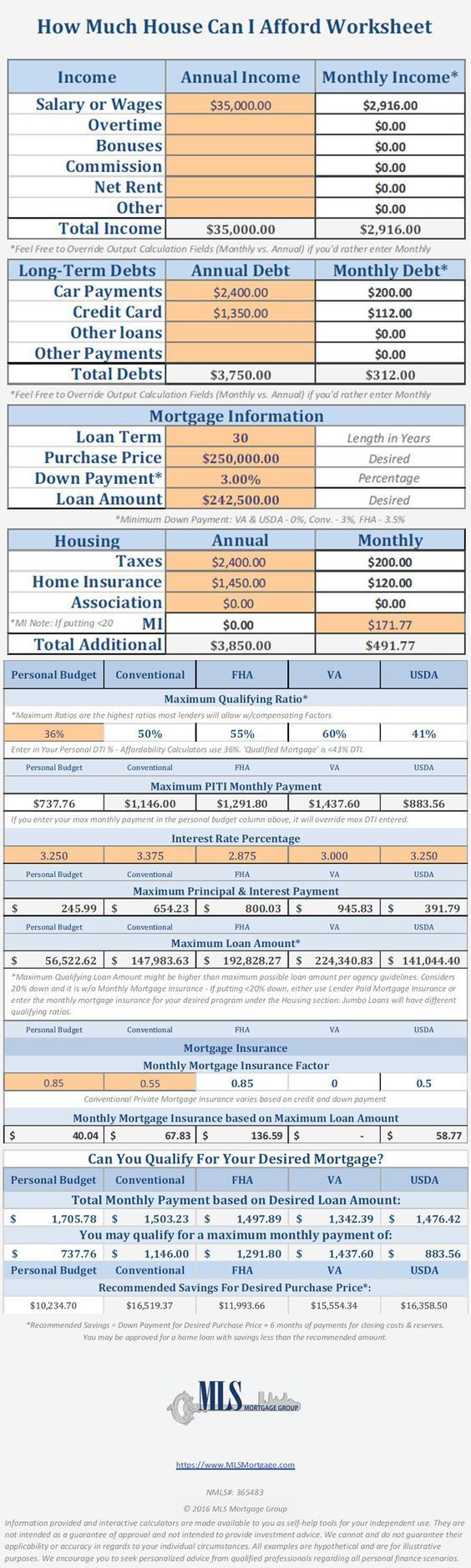 Free Download! How Much House Can I Afford Worksheet - Compares Your Personal Budget, Conventional Financing, FHA, and even VA and USDA home loan options! Discover if you can obtain the home loan you desire.