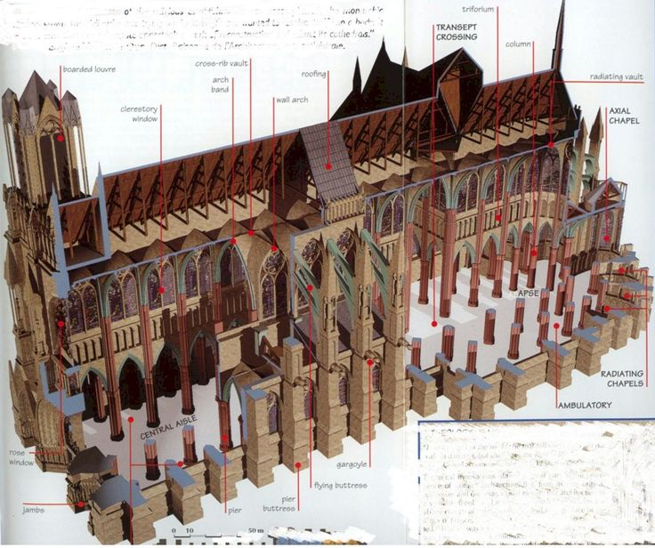 When the people of France saw the transformation that Gothic architecture brought to St. Denis, everyone wanted their own Gothic Cathedral.