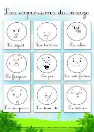 Résultats de recherche d'images pour «dessiner un visage etapes»