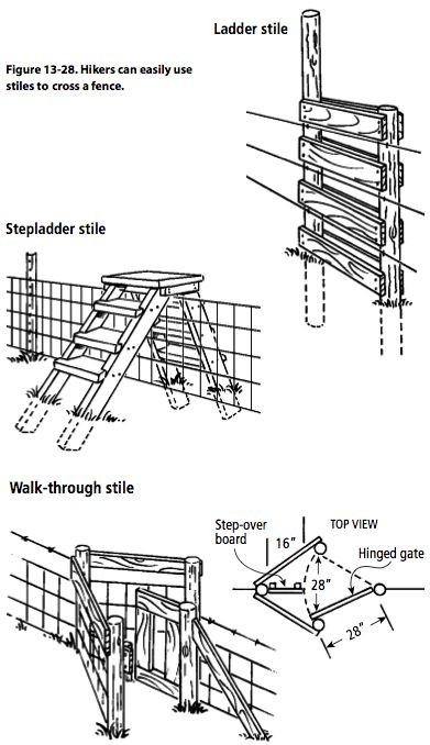 Figure 13 28 Hikers Can Easily Use Stiles To Cross A
