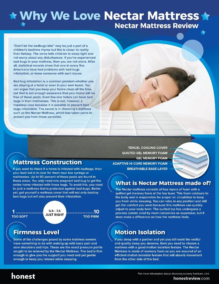 Why we love Nectar Mattress. Three main reasons. 1) Forever warranty 2) 365 night risk-free sleep trial 3) $125 off + 2 free premium pillows #nectarmattress #coupons #mattress #bed #deals