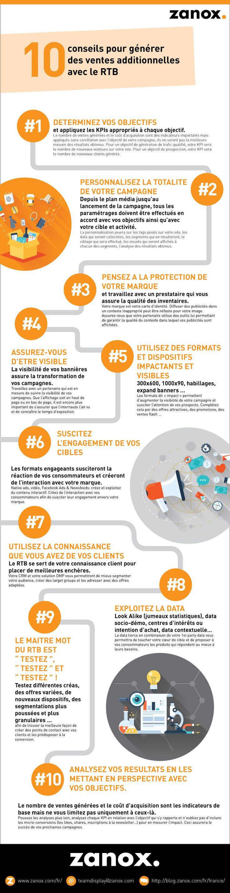 Infographie ZANOX : 10 conseils pour générer des ventes additionnelles grâce au RTB