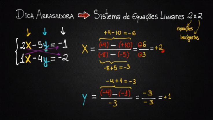 77 best dicas de matemtica images on pinterest mind maps study resoluo de equaes 2 fandeluxe Choice Image