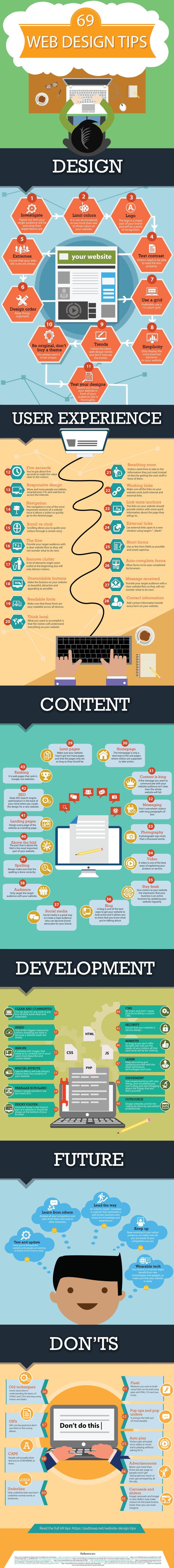 Web Design Tips  This infographic will remind you about the important web design do's and don'ts when creating websites. There are tips in this infographic for every level of expertise and for every part of the website design and development process.