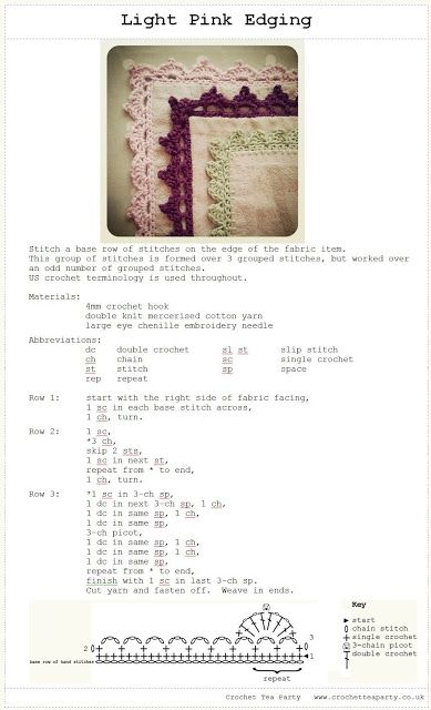 Crochet Edgings - from Crochet Tea Party
