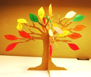 The Giving Tree in Total