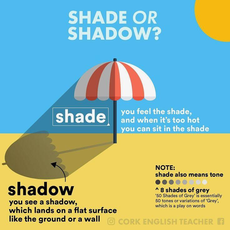 Vocabulary: Shade / Shadow