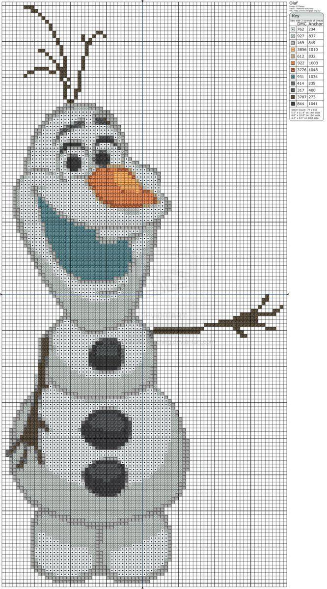 strijkkralenpatroon frozen - Google zoeken