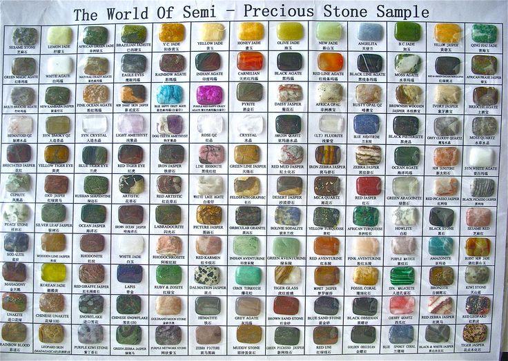 Semi Precious Stone Identification Chart - Justtera.com ...
