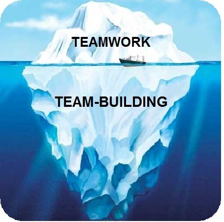 I like this representation of the relationship between team work and team building
