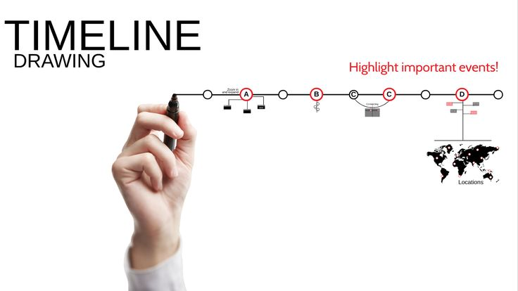 Drawing Timeline prezi template. Create your own timeline with these basic but stylish elements. Be creative!