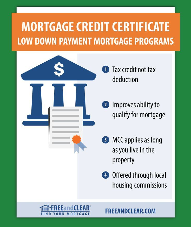 How A Mortgage Credit Certificate Works Refinance Mortgage Fha