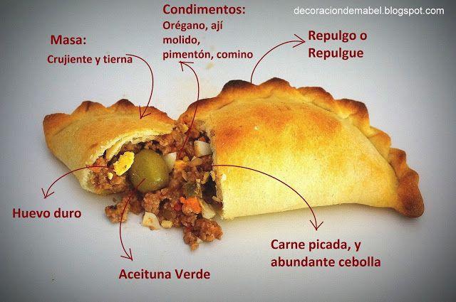 Empanadas criollas argentinas ~ Pasteles de colores