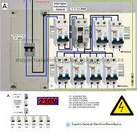 Esquemas eléctricos: Cuadro electrico vivienda con fase y neutro