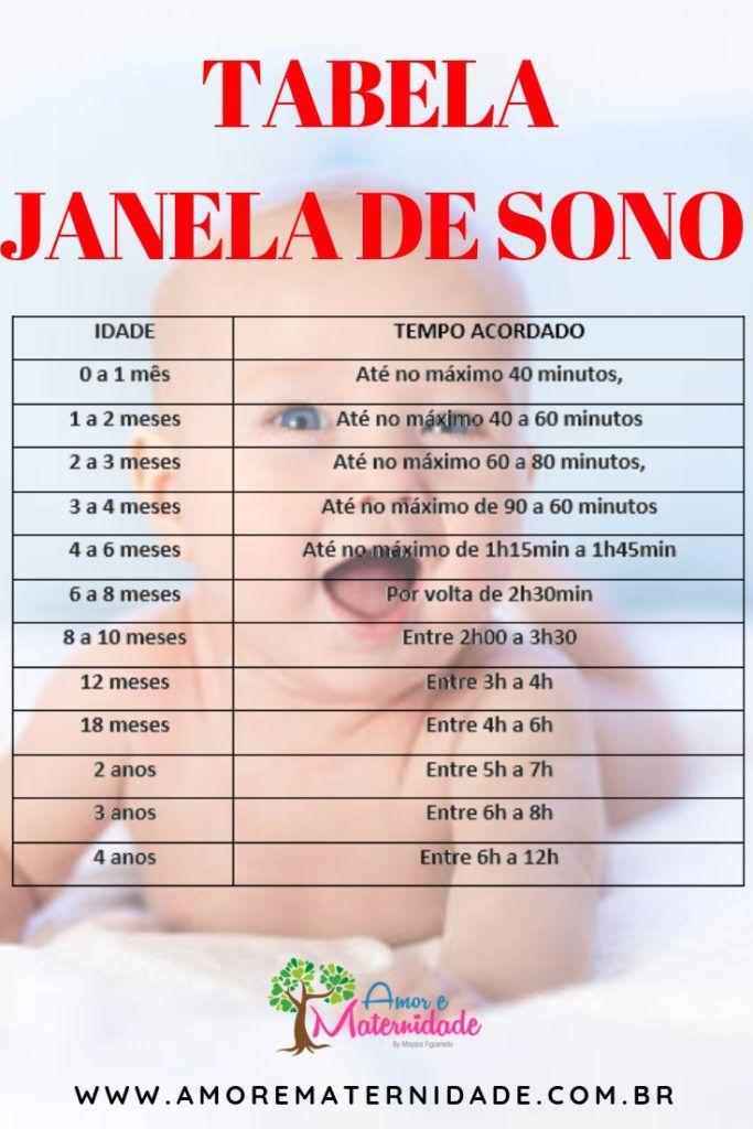 As Janelas De Sono Do Bebe E Sua Importancia Na Construcao Da