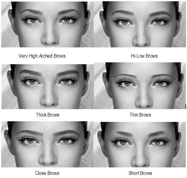 Different eyebrow shape on the same face, so you can see the effect different shapes have on the eyes and face. I have high arches