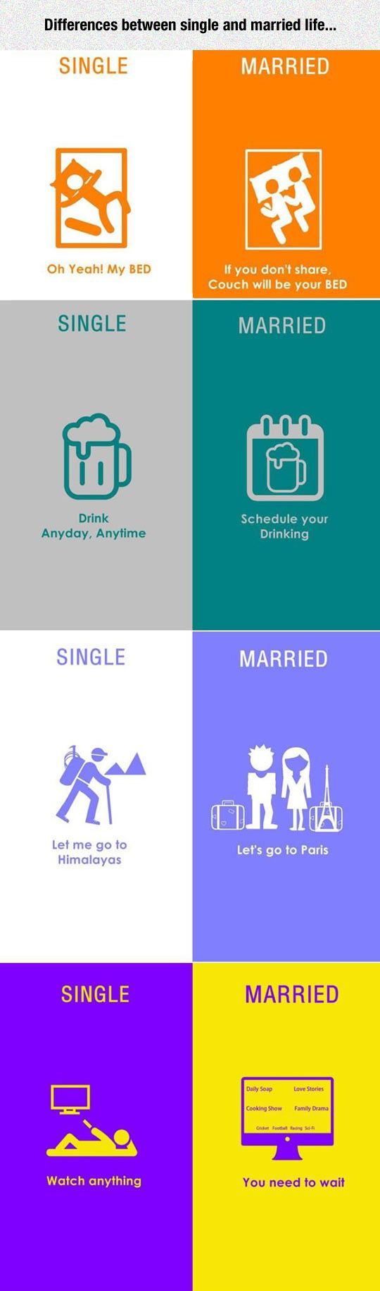 preference of married life and single life sociology essay There are two major differences between married life and single life which are the difference in their freedom and responsibilities 23-3-2015 preference of married life and single life sociology essay single life and married life- fictionserikiller metaphors (comparison and contrast essay ) - second draft.