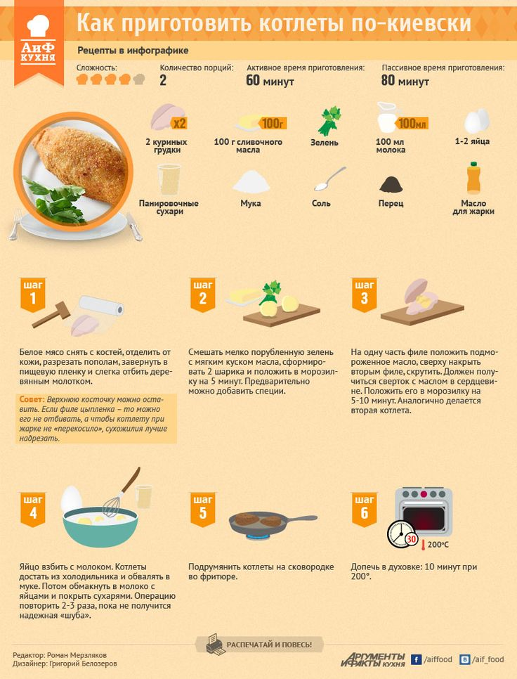 Как приготовить котлеты по-киевски - Рецепты в инфографике - Кухня - Аргументы и…