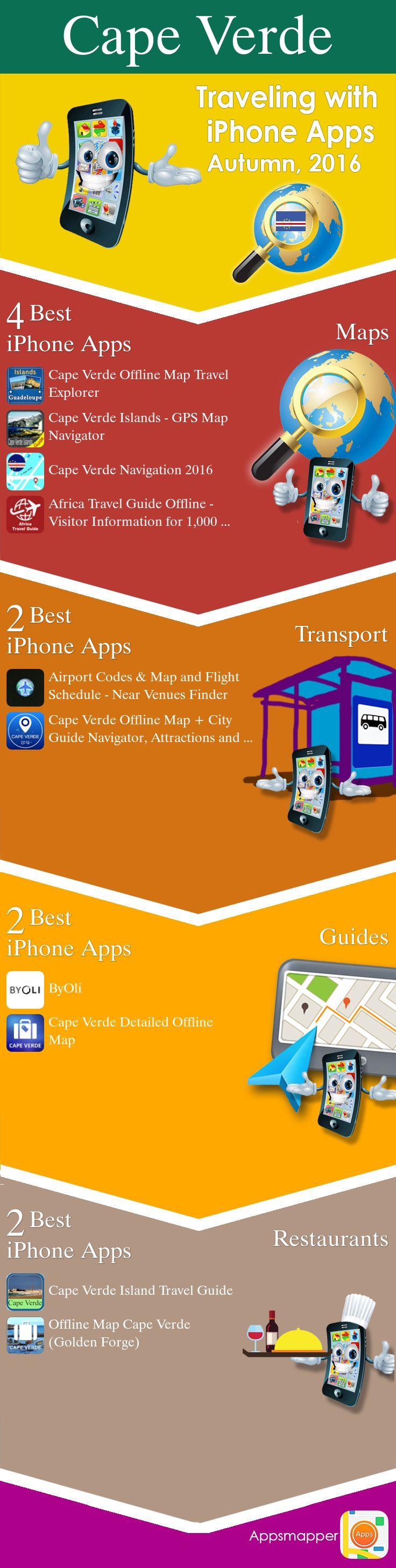 Political Map Of Senegal%0A Cape Verde iPhone apps  Travel Guides  Maps  Transportation  Biking   Museums