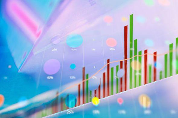 MARKETS SURGE: Tech stocks reach record highs - sparking CRASH fears - https://buzznews.co.uk/markets-surge-tech-stocks-reach-record-highs-sparking-crash-fears -