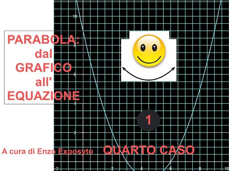 COPERTINA ... PARABOLA: dal GRAFICO all'EQUAZIONE - QUARTO CASO - CALCOLI e GRAFICI PASSO PASSO - NUOVE FORMULE #cover #image #equations #equazione #functions #funzioni_intere #funzioni_razionali #geometria_analitica #grafico #graph #new_formulas #nuove_formule #parabola #parabolas #vertex #vertice