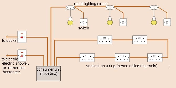 wiring diagram for house outlets  bookingritzcarlton