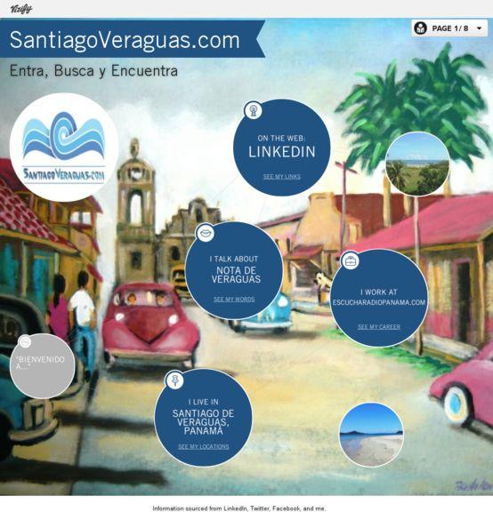overview visualization: Santiago Veraguas