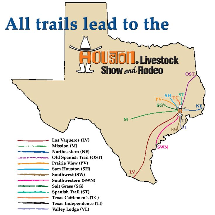 Houston Livestock Show and Rodeo > Events > Trail Rides....my daddy,the mission ride....