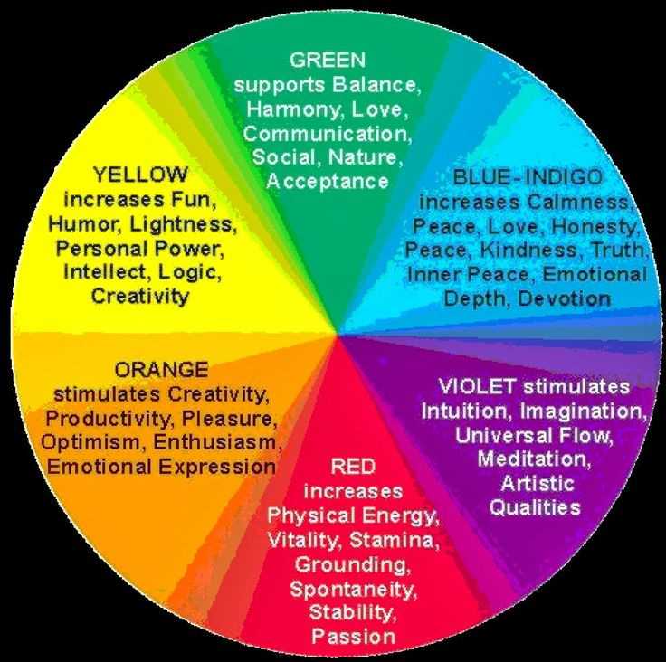Color Feelings Chart 11 best color mood mapping images on pinterest | psychology of