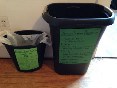 Simple Recycling Blog. Click to see ideas on changes to make around the home. Get specific containers and make lists to help you remember what and what not to recycle!