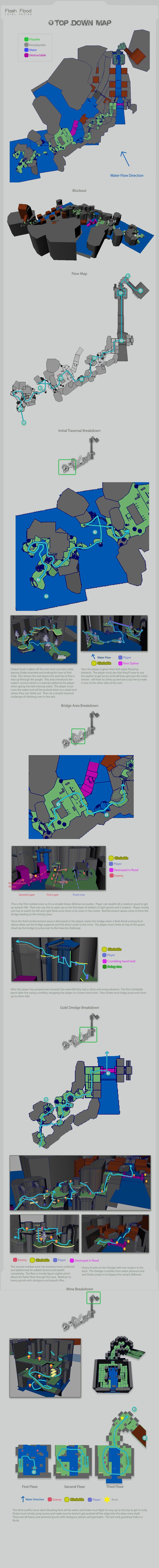 Mission Doc Flash Flood Fantasy MapGame Level