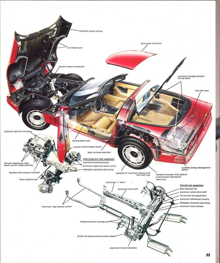 C4 Corvette Brochure is a Blast From the Past - Video, Photo Gallery