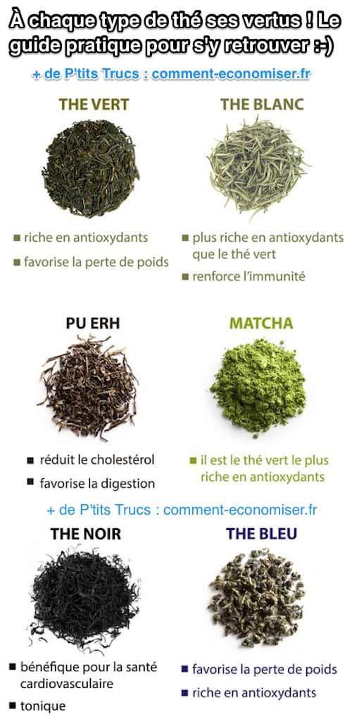 Je ne sais pas vous mais moi j'adore le thé !Surtout depuis que je sais que le thé a de nombreuses vertus pour la santé.J'en bois plusieurs tasses par jour et de thés diff&