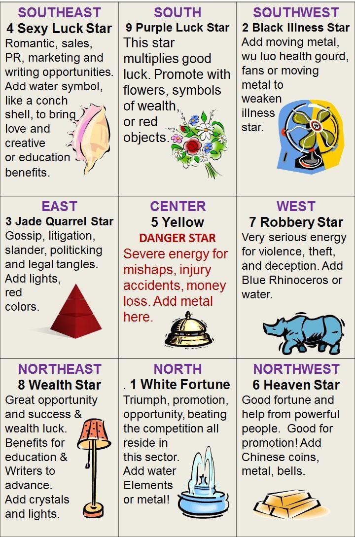Annual-Afflictions-Chart_2013 from @Katie Schmeltzer Schmeltzer Schmeltzer Weber at Red Lotus Letter
