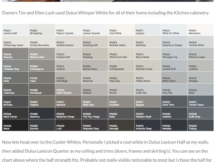 9 Best Shades Of Grey Images On Pinterest Dulux Paint