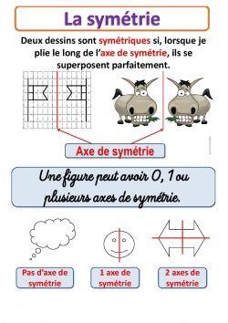 6 nouvelles affiches de mathématiques CE1 Plus