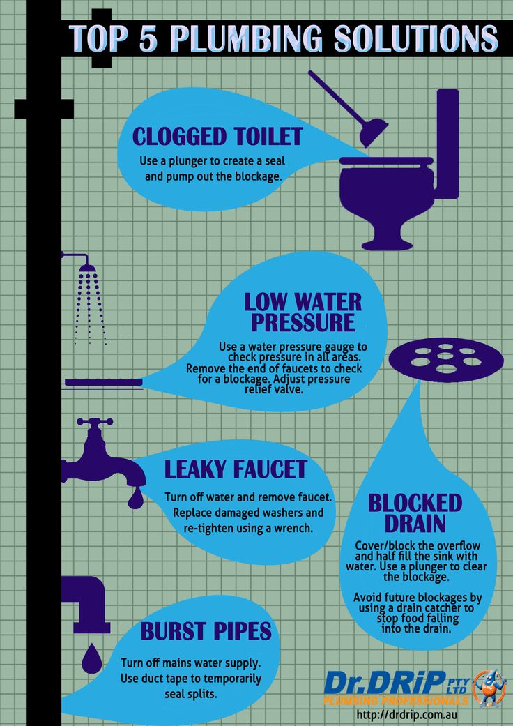 43 best Nassau Plumbing and Sewer images on Pinterest | Nassau ...