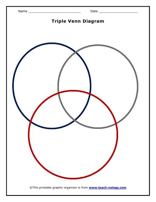 free venn diagram