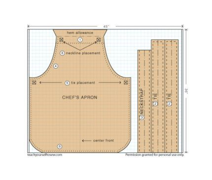 Download the pattern for a Chefs Apron.