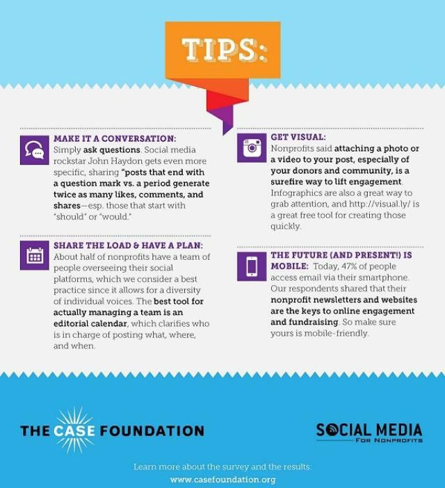 Nonprofits can master social media by paying attention to the three online venues that really matter. Here's how to do it.